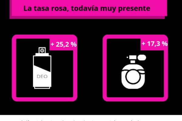 Tasa Rosa